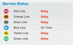 Metro delays, Jan. 8, 2014, 9 a.m. (Image via WMATA.com)
