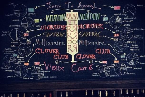 Copycat Co. drink menu (Photo via Instagram/copycatco)